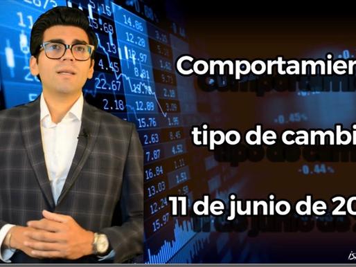 Tipo de cambio del dolar hoy 📈📉💵 / Actividad industrial de México / FED