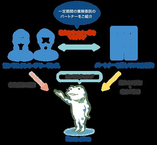 fig_partner.png