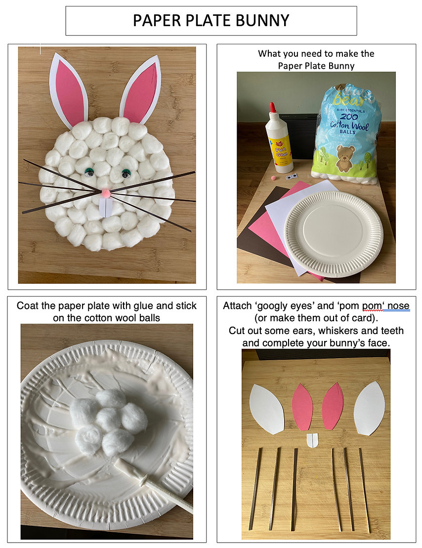 Paper plate bunny page.jpg