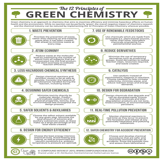 green chemistry.png