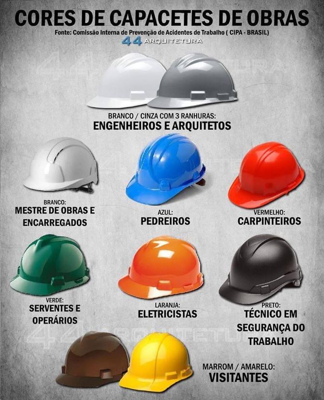 Você ja se perguntou, por que cada operario usa uma cor diferente de capacete no canteiro de obra?