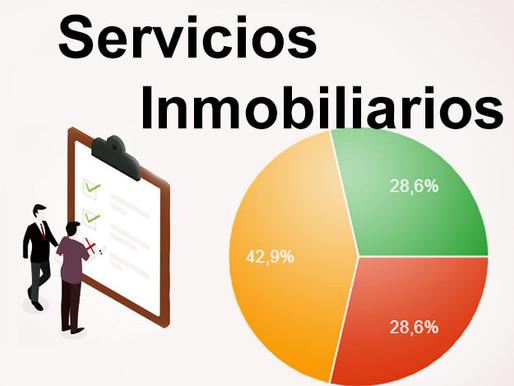 ¿Qué servicios regalan las inmobiliarias vascas a sus clientes? Encuesta 2020