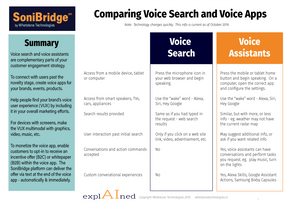 Voice search and voice assistant comparison table summarizing this article.