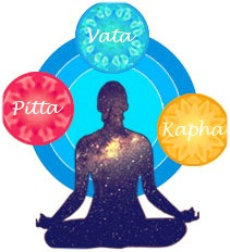 Ayurveda (The Science of Life)