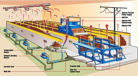 technology diagram tianjin.png