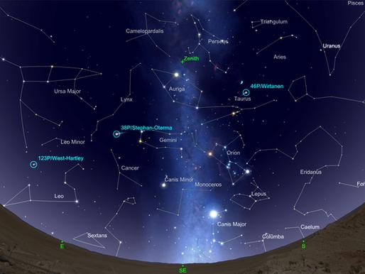 Une moisson de comètes en 2018