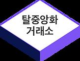 탈중앙화거래소.png