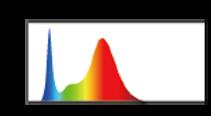 植物栽培用LED「VGL-1200RW」スペクトル