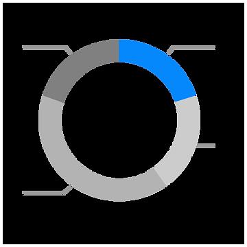 F1 Statistics - Overview - Poles.png