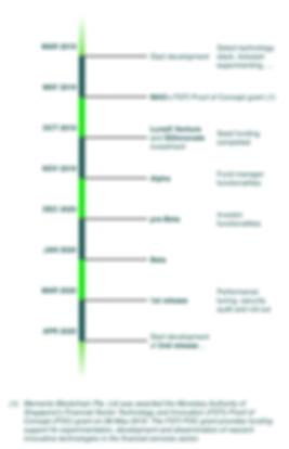 roadmap2019-20_vert.png