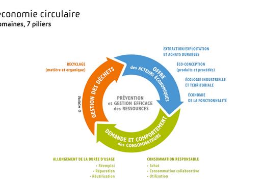 """L'Economie circulaire : """"Repenser la consommation"""""""
