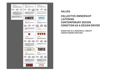 THIKERSLAB STRATEGY DESIGN