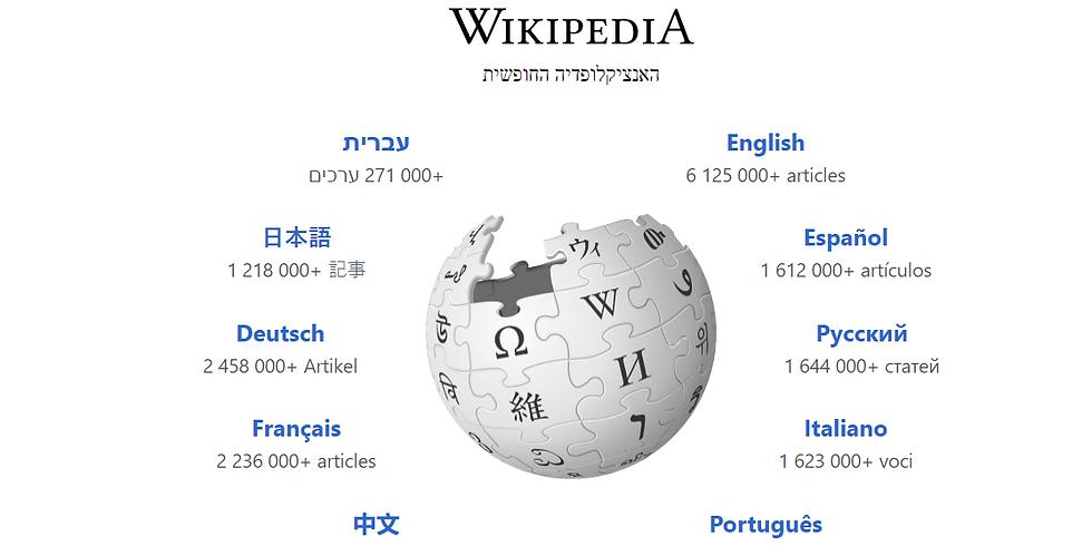 ויקיפדיה  28.7 16:00