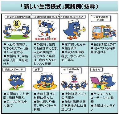 静岡県新しい生活様式 実践例.jpg