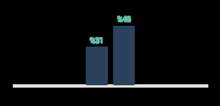 Suzuki-İşler_Chart.png