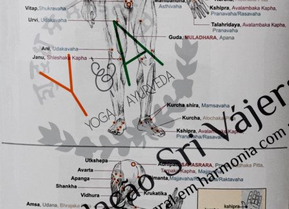 Mapa dos Marmas