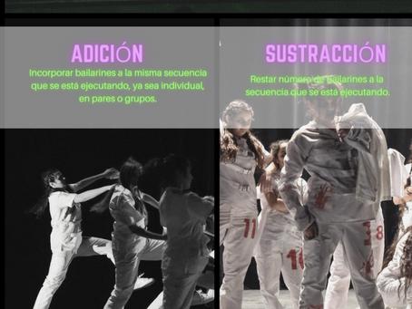 Elementos para la composición coreográfica