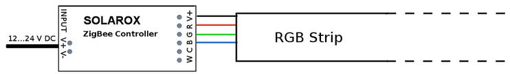 Verschaltungen_RGB.png