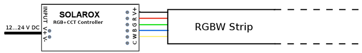 RGBW_623700.png