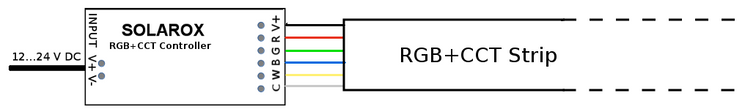 RGBCCT_623700.png