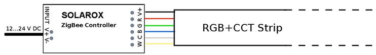 Verschaltungen_RGB-CCT.png