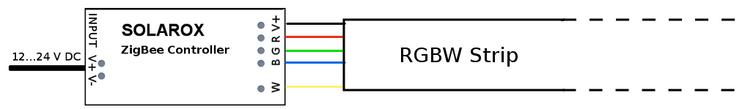Verschaltungen_RGBW.png