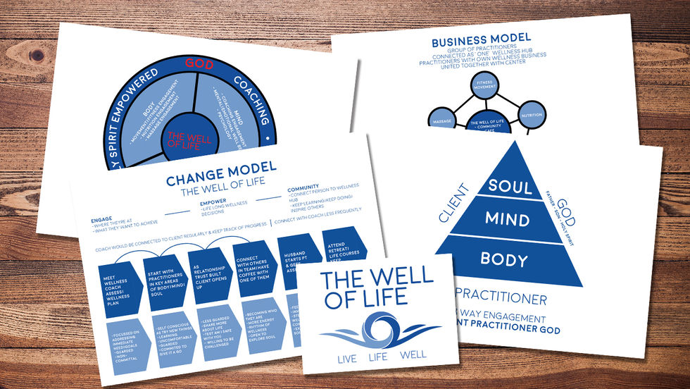 The Well of Life Logo and Slide Design