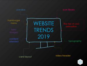 Website trends in 2019
