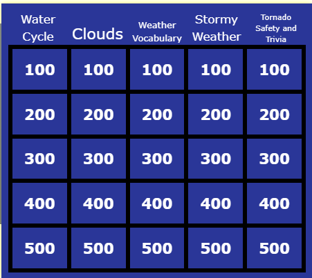 Jeopardy Classroom Game