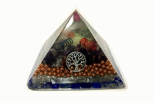 (Medium) Advanced Awareness & Cleansing Pyramid