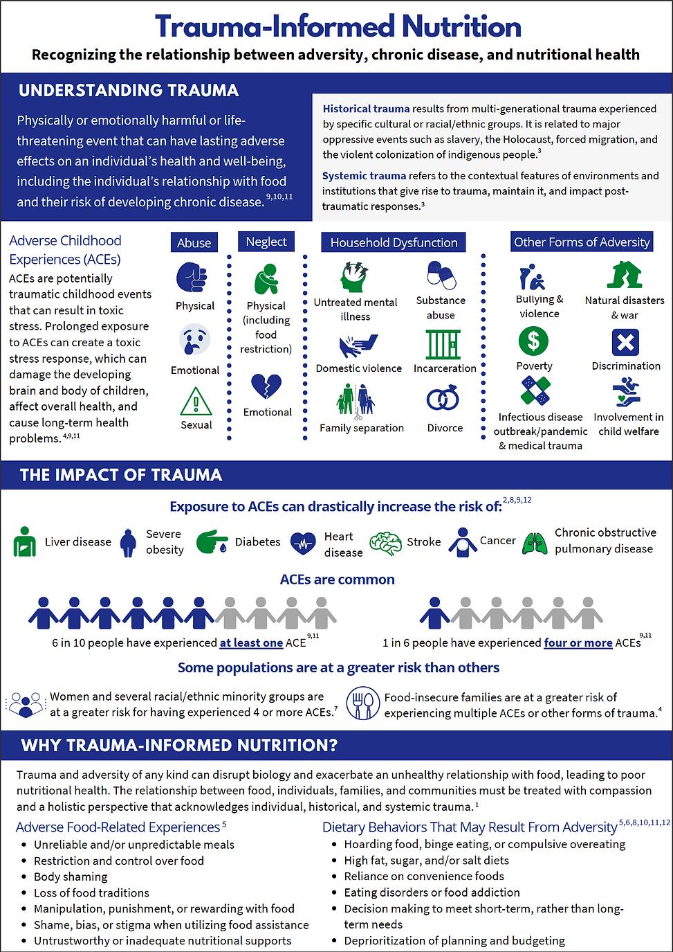 Trauma Informed Nutrition Guide
