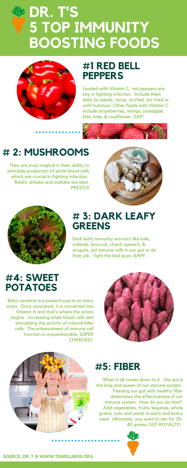 Immune fighting foods Infographic-2.png