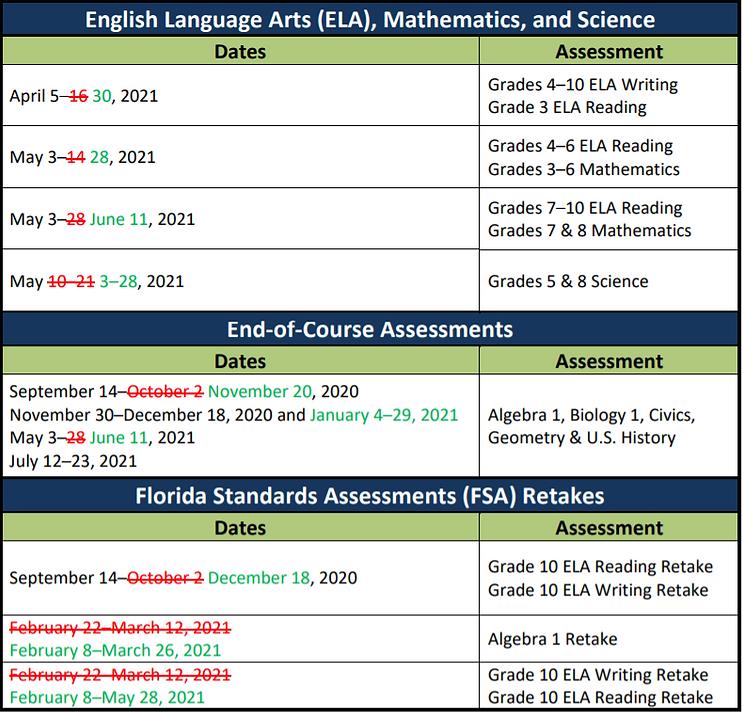 fsa test dates.PNG