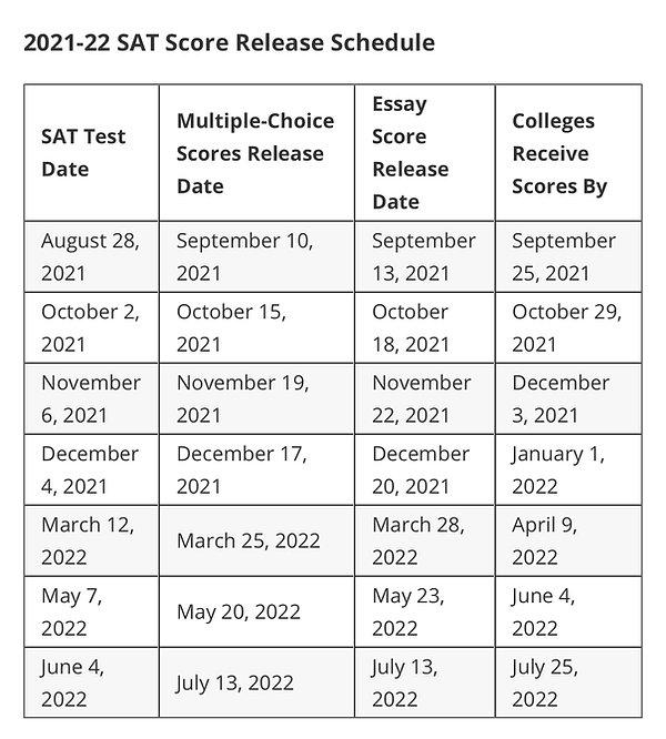 sat test dates 2.jpg