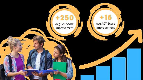 Avg SAT Score Improvement.png