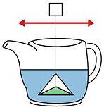 Tea Pot - Hand Whisking.jpg
