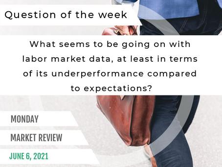 Monday Market Review: June 6, 2021