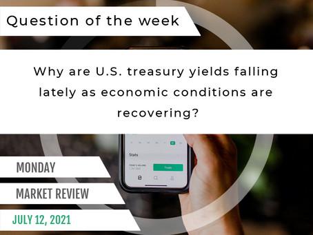 Monday Market Review: July 12, 2021