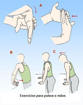 Osteopatia - alongamentos para pulsos e mãos