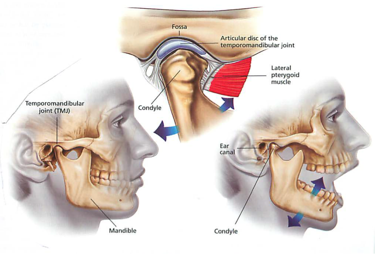 Osteopatia na ATM