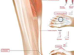 Osteopatia - Saltos altos, será que vale a pena?