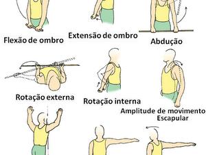 Osteopatia - Ombro - Exercícios para ombro congelado