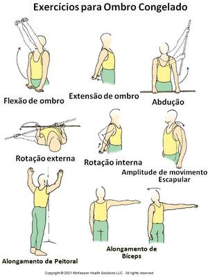 Exercícios para ombro congelado