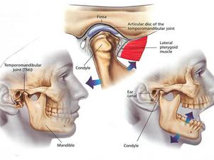 Osteopatia - Tratamento ATM - Articulação temporo-mandibular