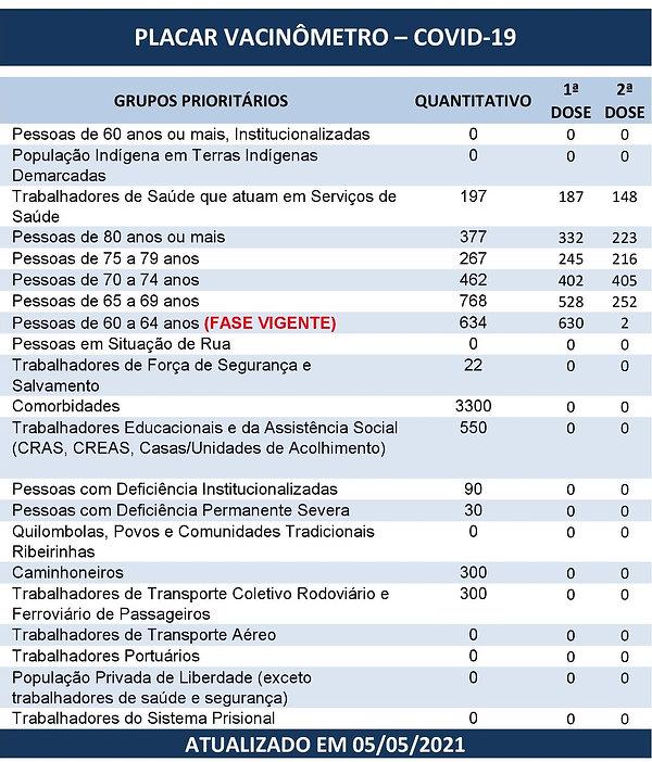 PLACAR VACINÔMETRO 05 05 2021(1).jpg