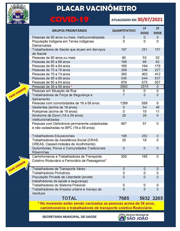 PLACAR VACINÔMETRO - 30072021.jpg