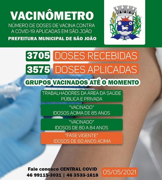 Vacinômetro 05-05-2021.jpeg