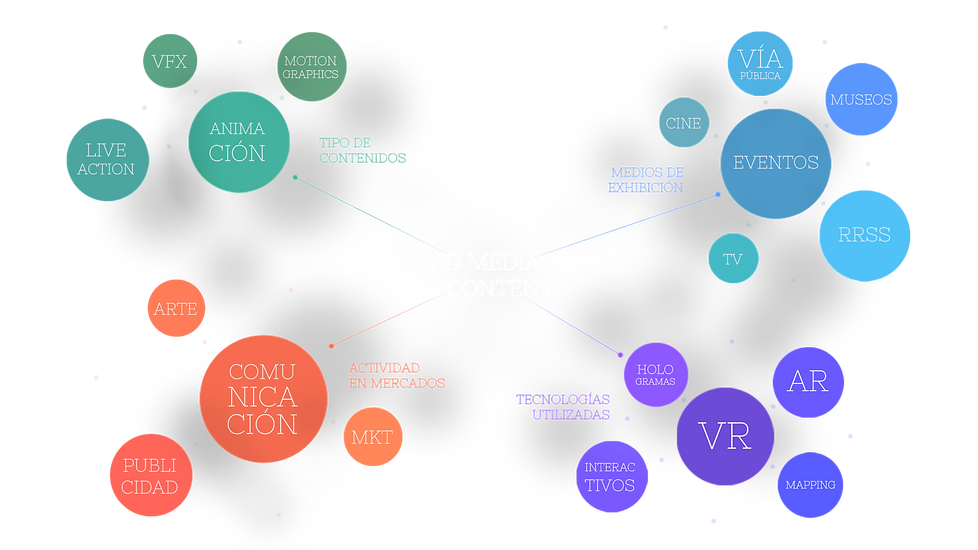 Grafico-Mixed-Media-Lab.png