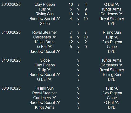 Div 3 Results 4.PNG