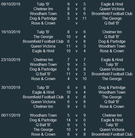 Div 4 Results 1.PNG